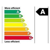 Illustration zur grafischen Darstellung des Energieverbrauchs eines Elektrogerätes